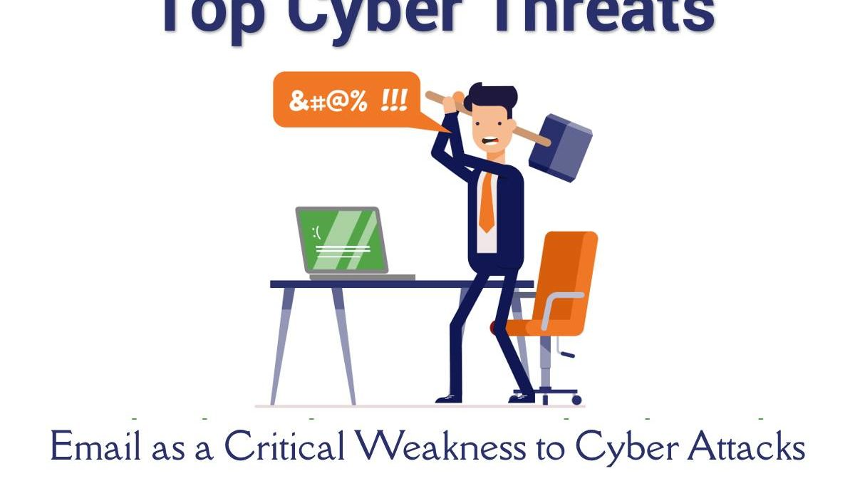 Email as a Critical Weakness to Cyber Attacks